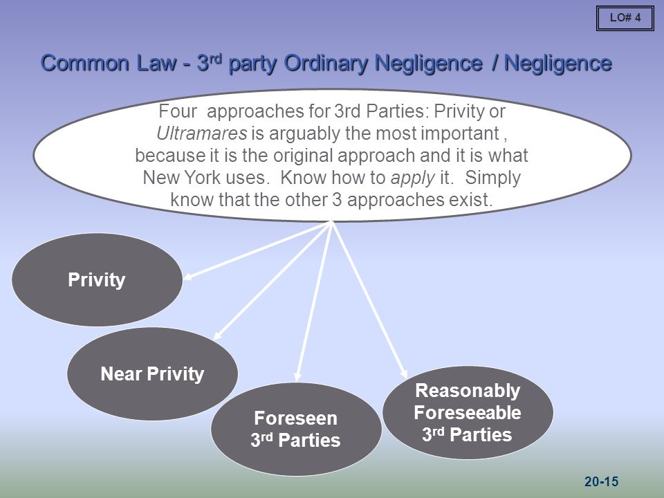 Common Law - 3rd party Ordinary Negligence / Negligence