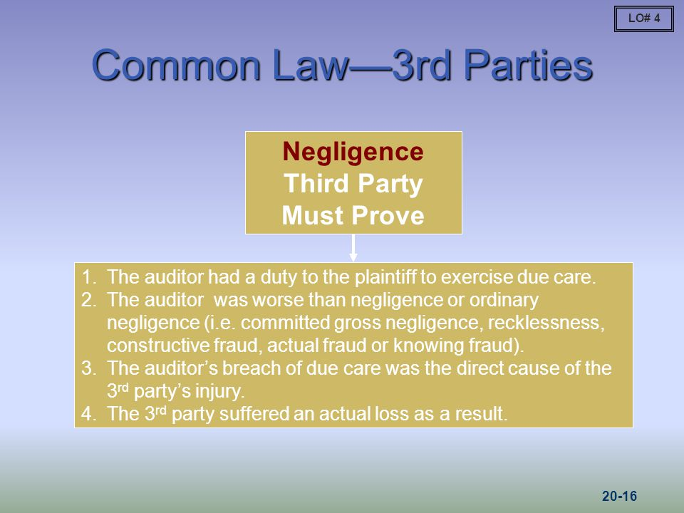 Negligence Third Party Must Prove