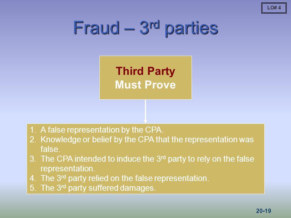 Fraud – 3rd parties Third Party Must Prove