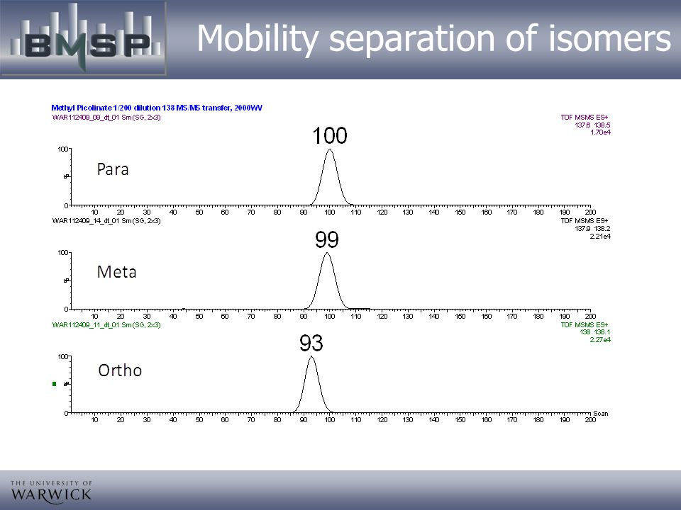 Mobility separation of isomers