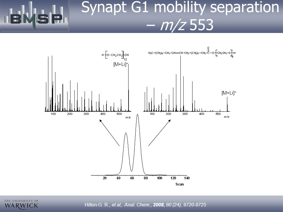 Synapt G1 mobility separation – m/z 553