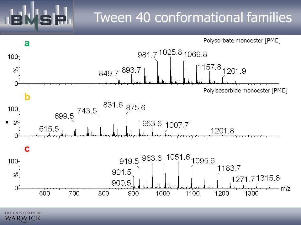 Tween 40 conformational families
