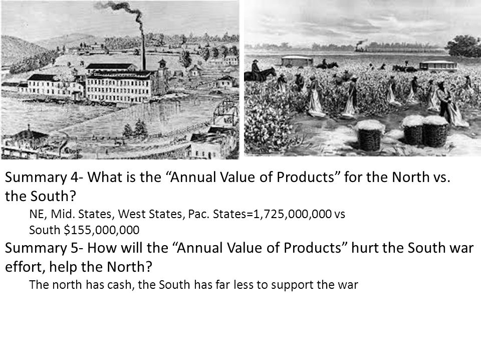 Summary 4- What is the Annual Value of Products for the North vs