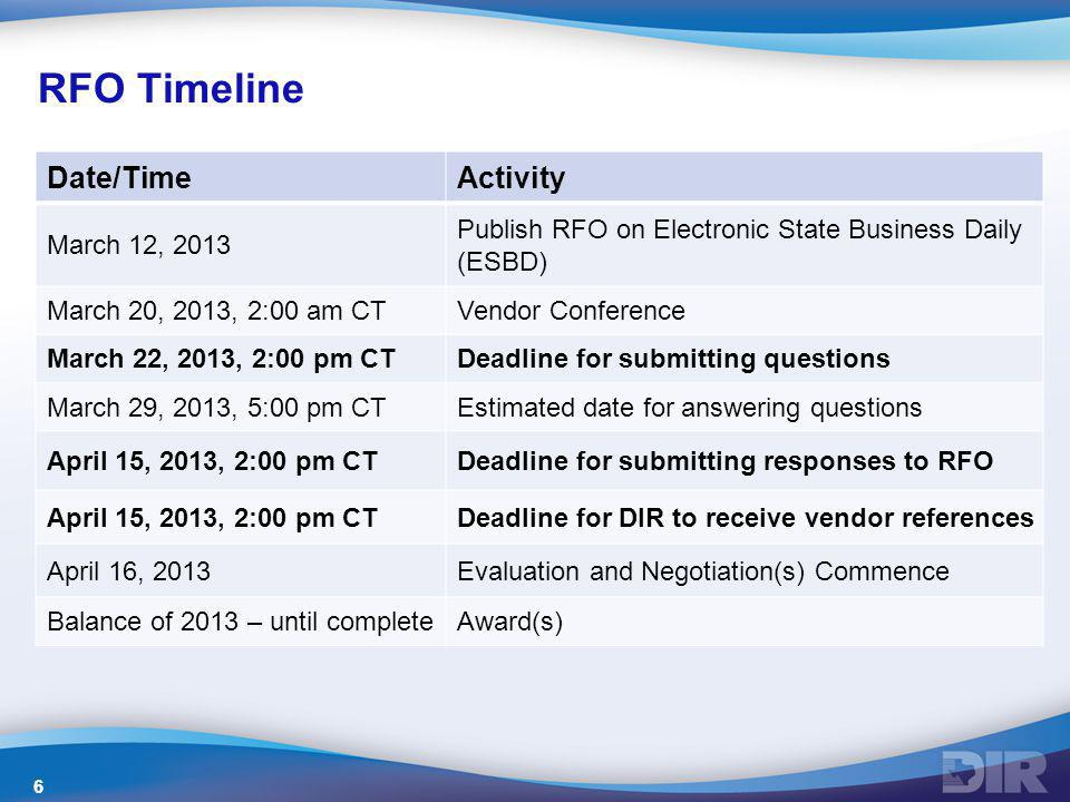 RFO Timeline Date/Time Activity March 12, 2013