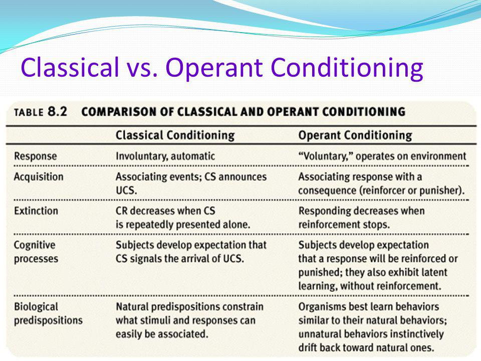 Classical vs. Operant Conditioning