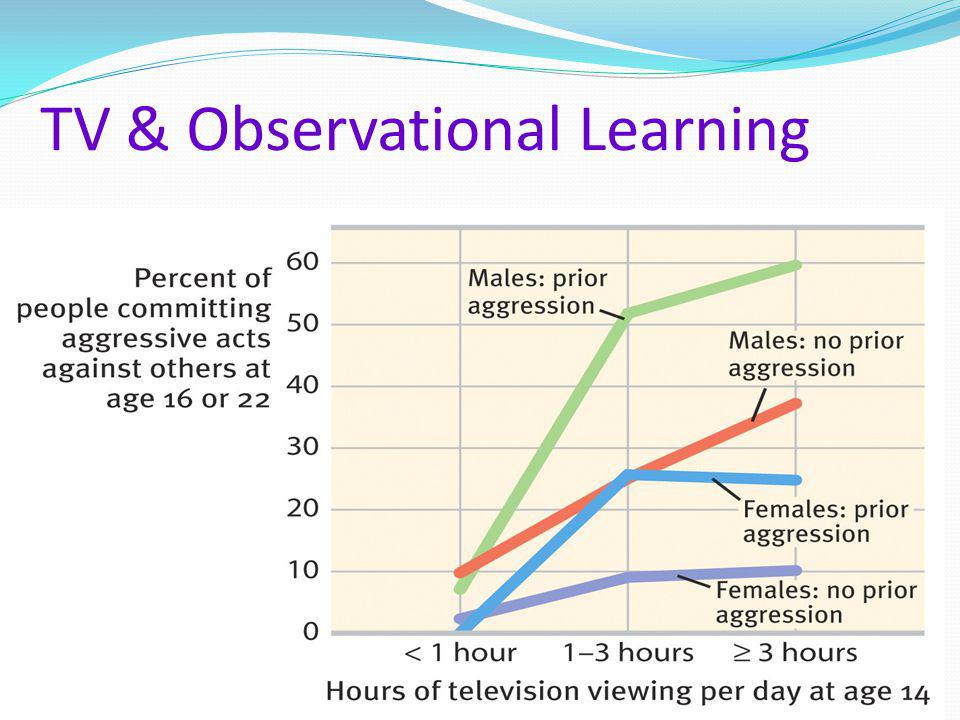 TV & Observational Learning