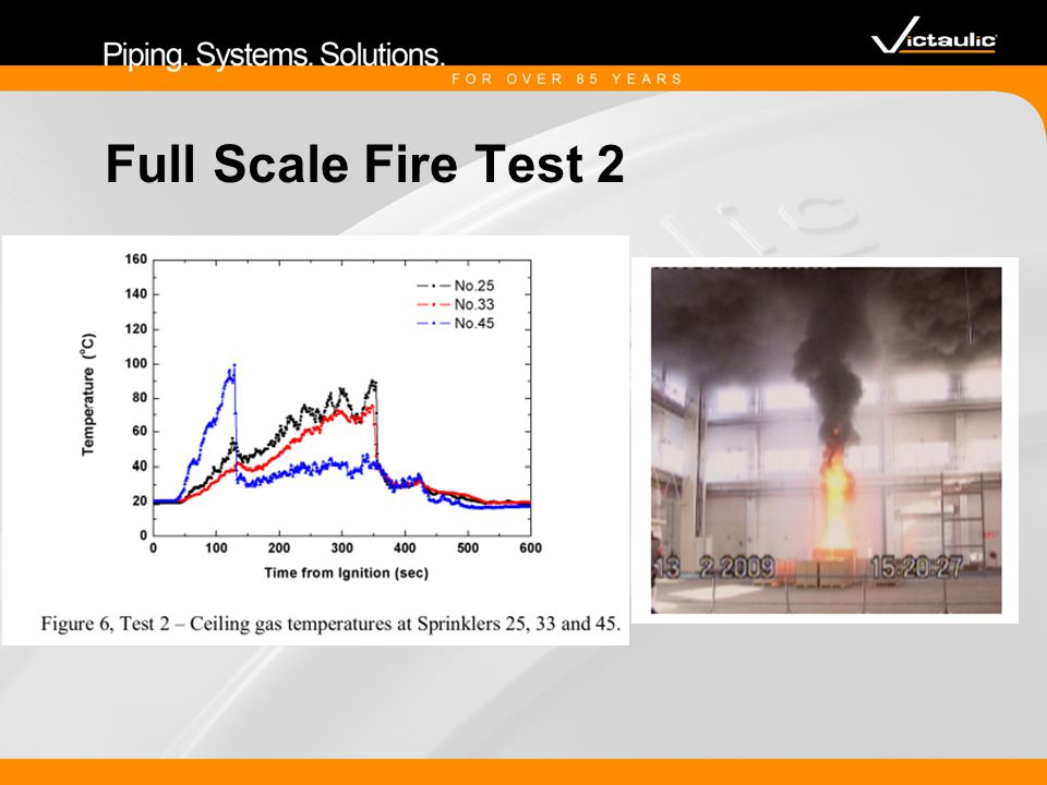 Full Scale Fire Test 2