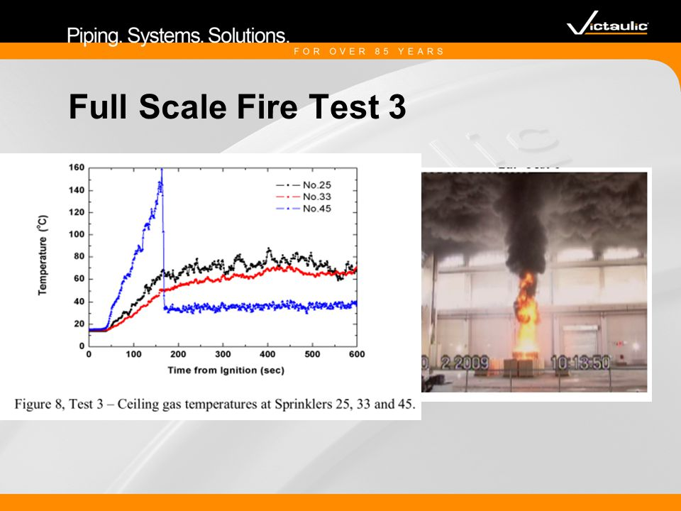 Full Scale Fire Test 3