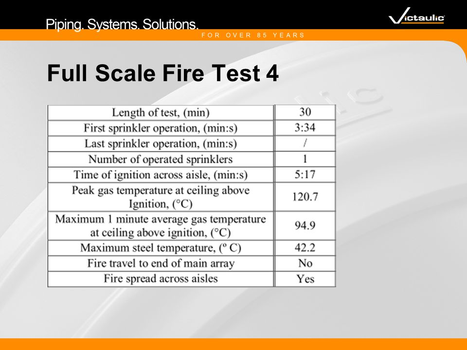 Full Scale Fire Test 4