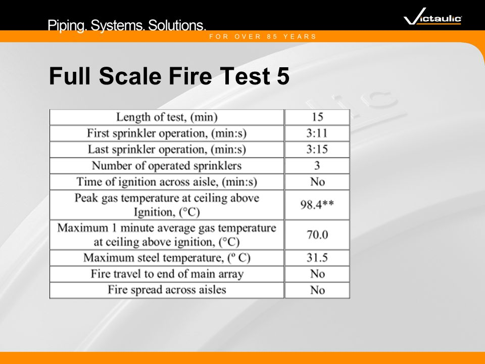 Full Scale Fire Test 5