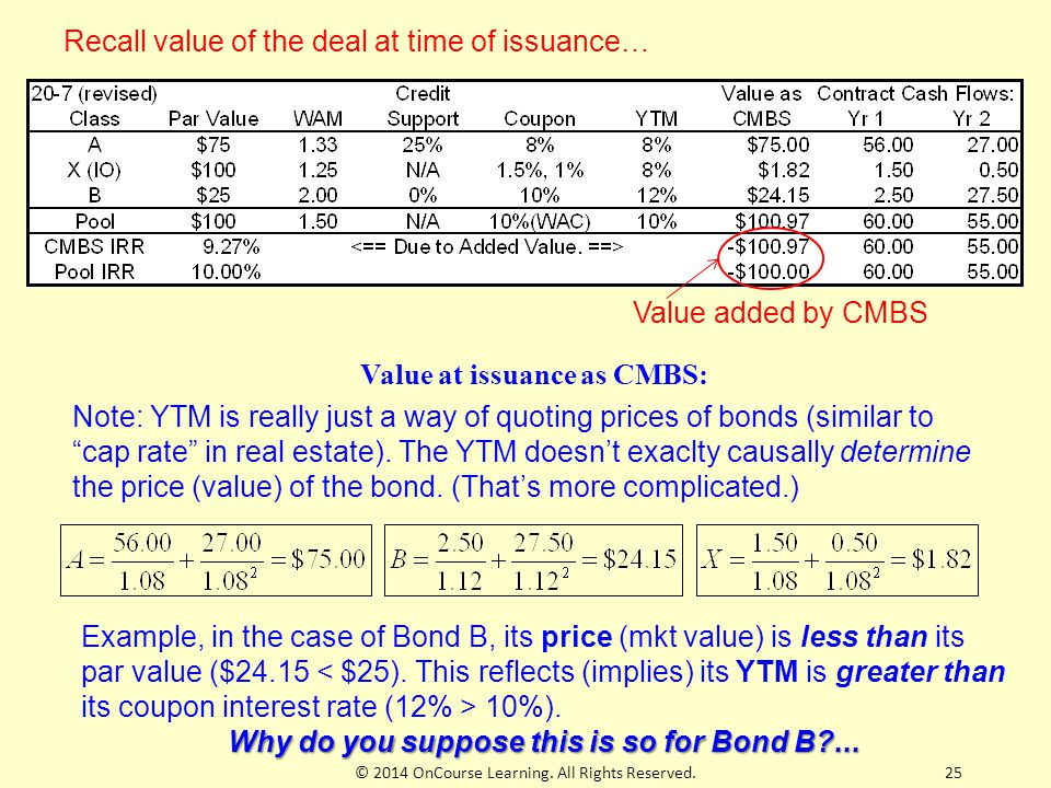 Recall value of the deal at time of issuance…