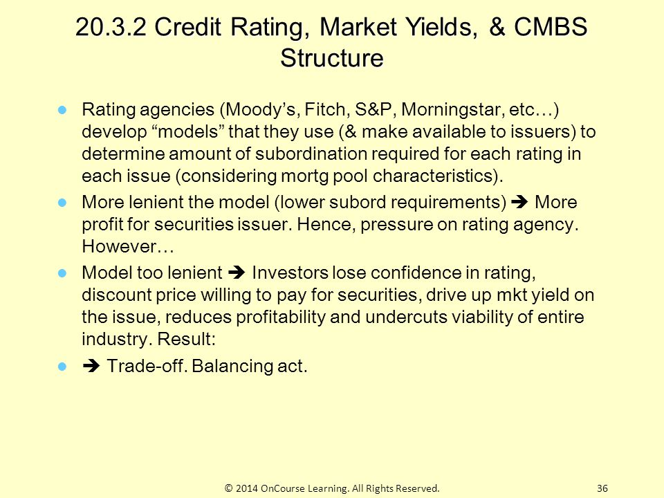 20.3.2 Credit Rating, Market Yields, & CMBS Structure