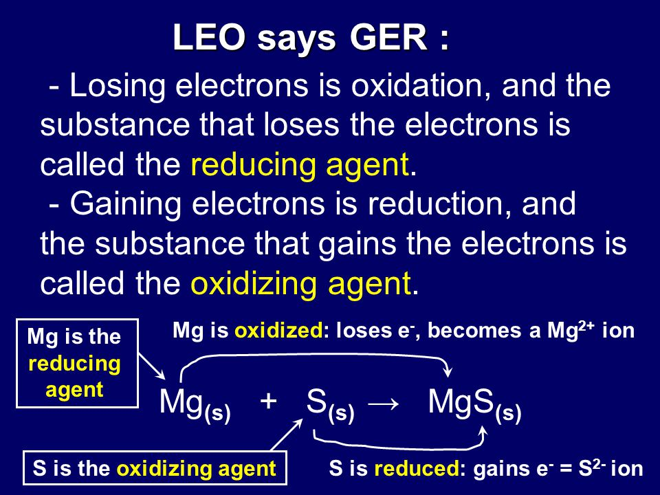 Mg is the reducing agent