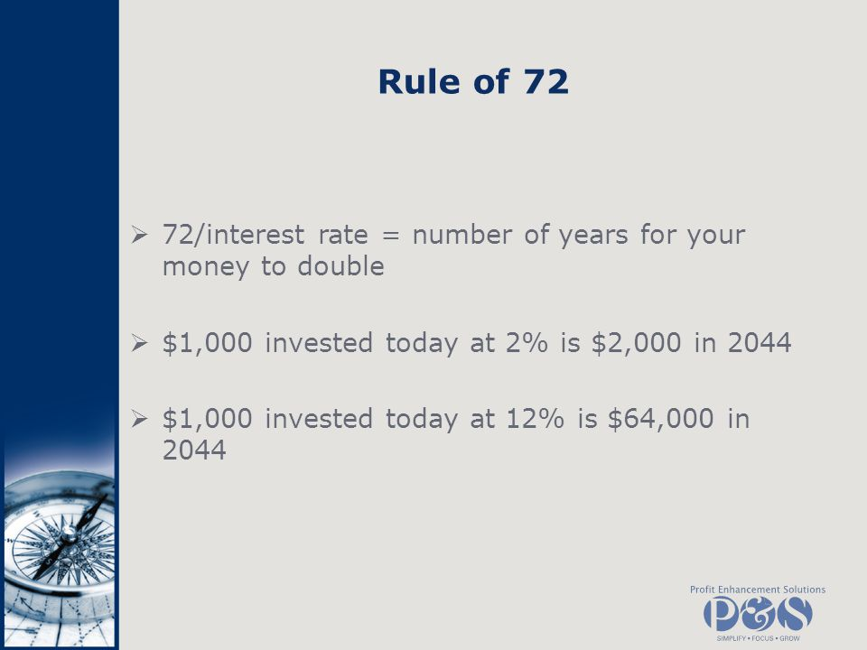 Rule of 72 72/interest rate = number of years for your money to double