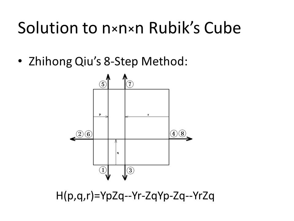 Solution to n×n×n Rubik's Cube
