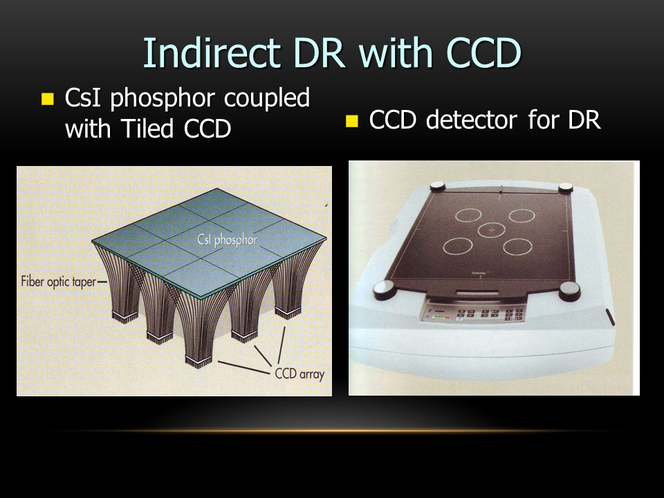 Indirect DR with CCD CsI phosphor coupled with Tiled CCD