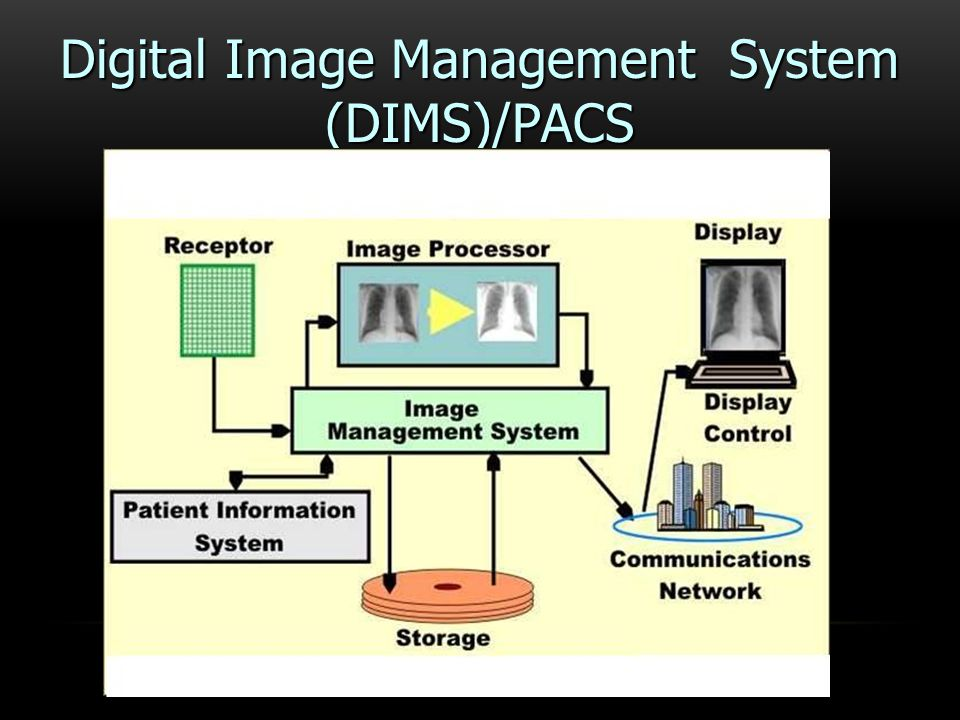 Digital Image Management System (DIMS)/PACS