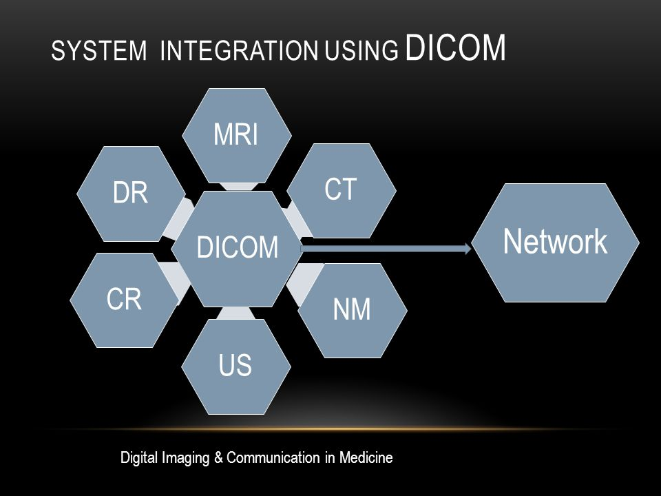 System integration using DICOM