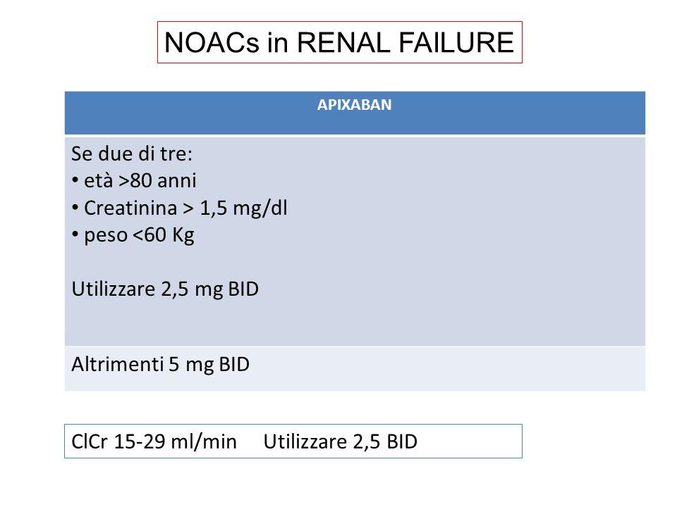 NOACs in RENAL FAILURE Se due di tre: età >80 anni