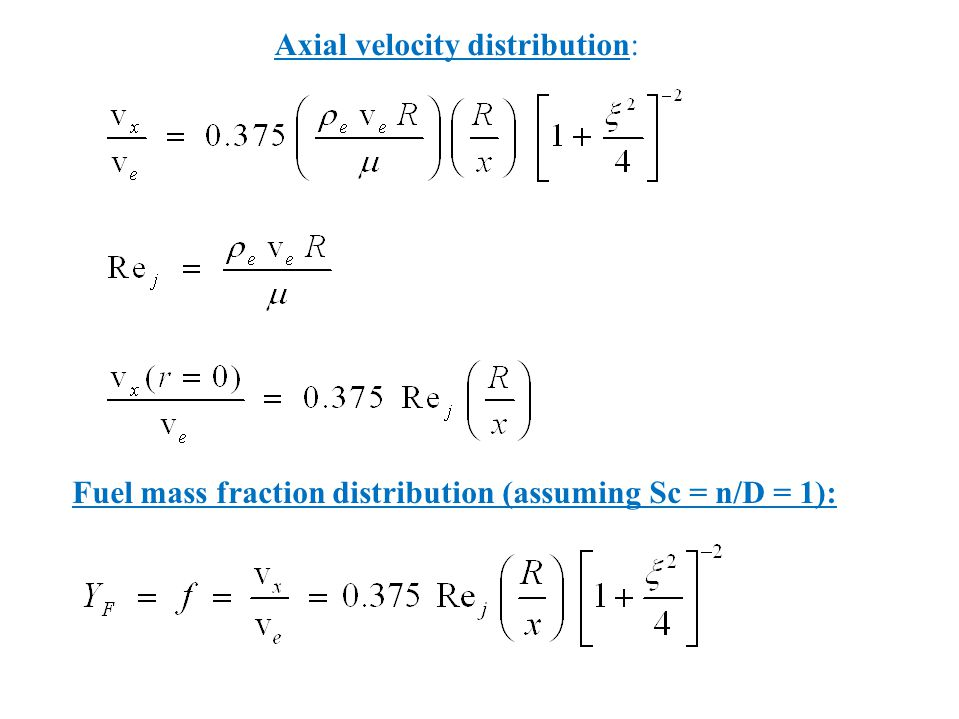Axial velocity distribution: