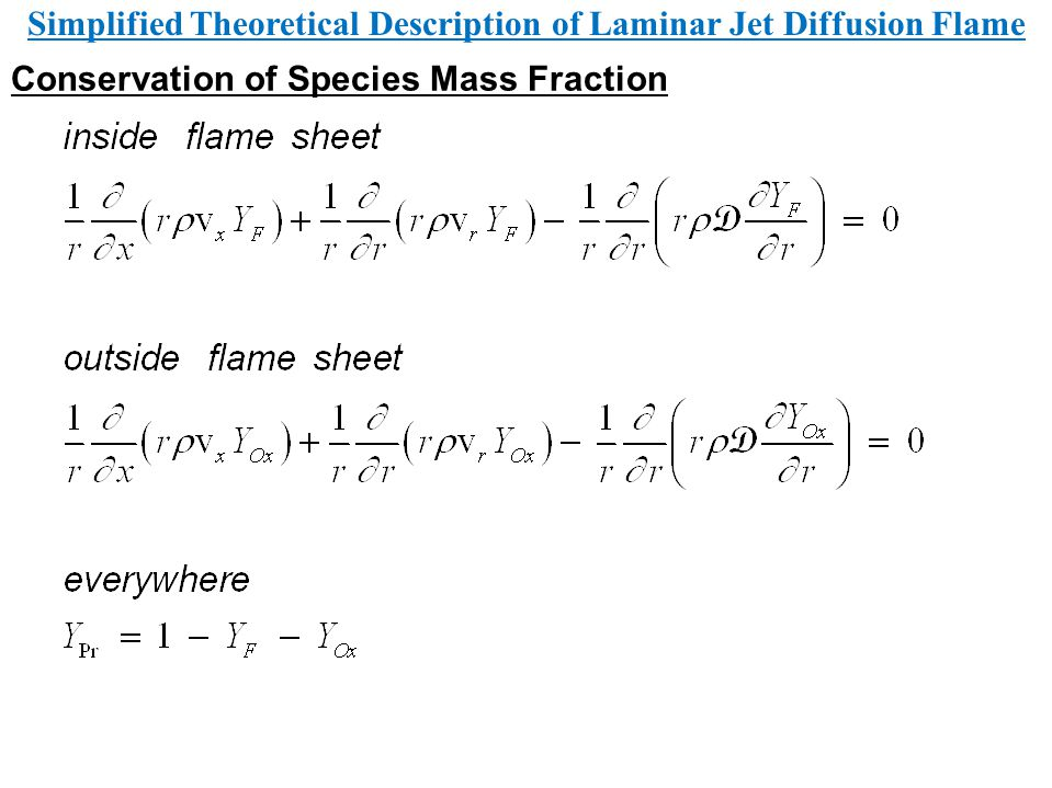 Simplified Theoretical Description of Laminar Jet Diffusion Flame