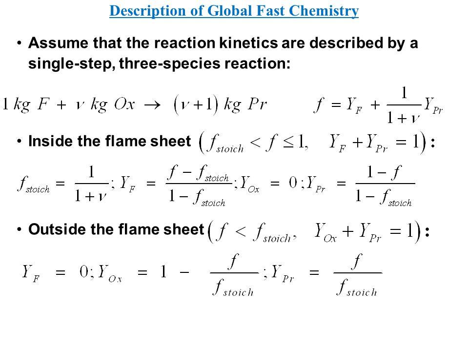 Description of Global Fast Chemistry