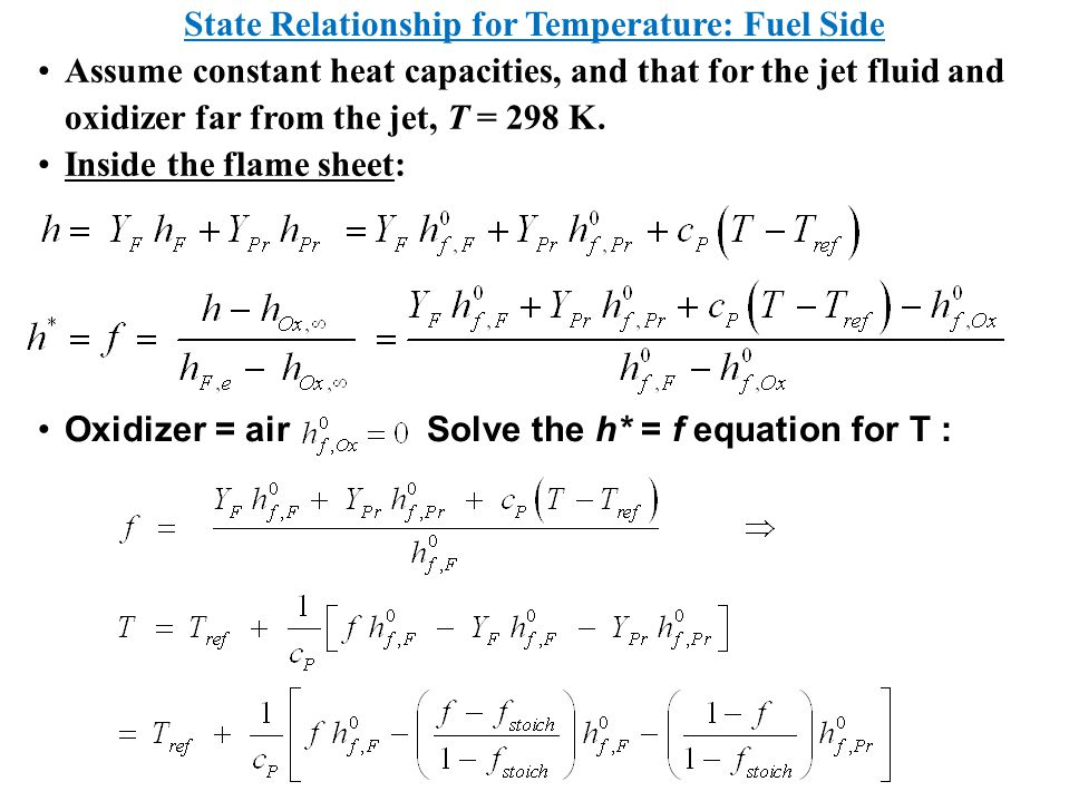 State Relationship for Temperature: Fuel Side