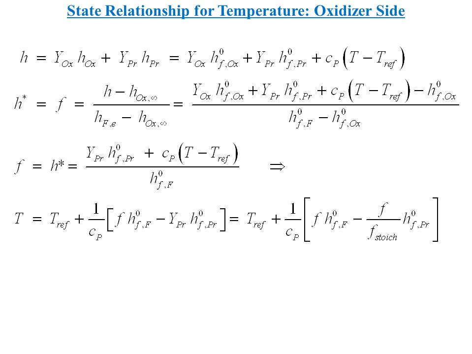 State Relationship for Temperature: Oxidizer Side