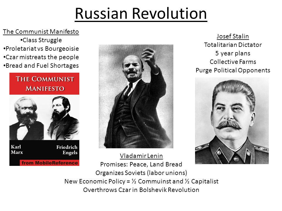 Russian Revolution The Communist Manifesto Class Struggle Josef Stalin