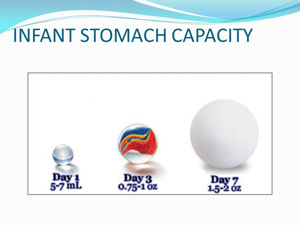 INFANT STOMACH CAPACITY