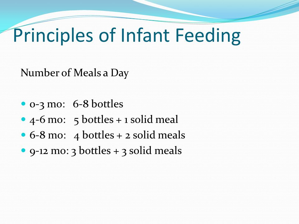 Principles of Infant Feeding