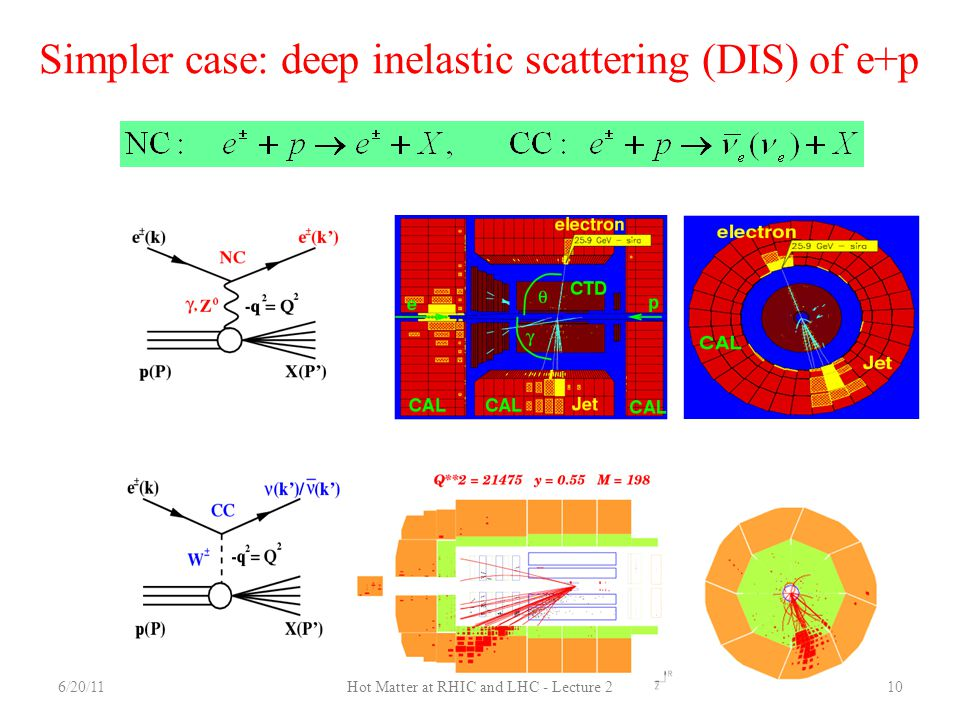Simpler case: deep inelastic scattering (DIS) of e+p