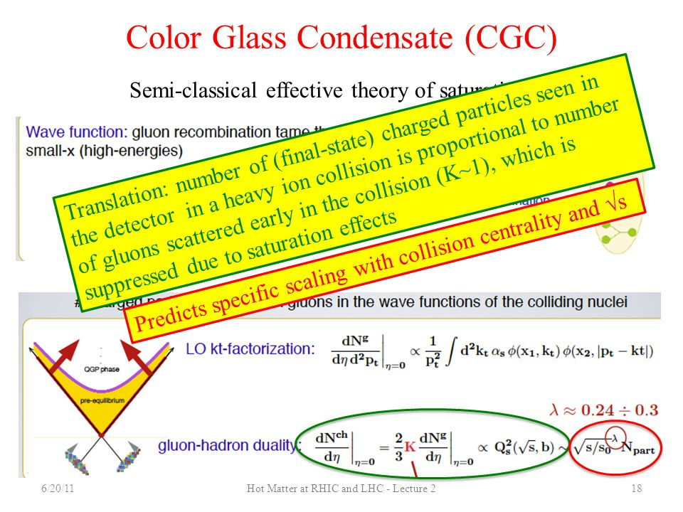 Color Glass Condensate (CGC)
