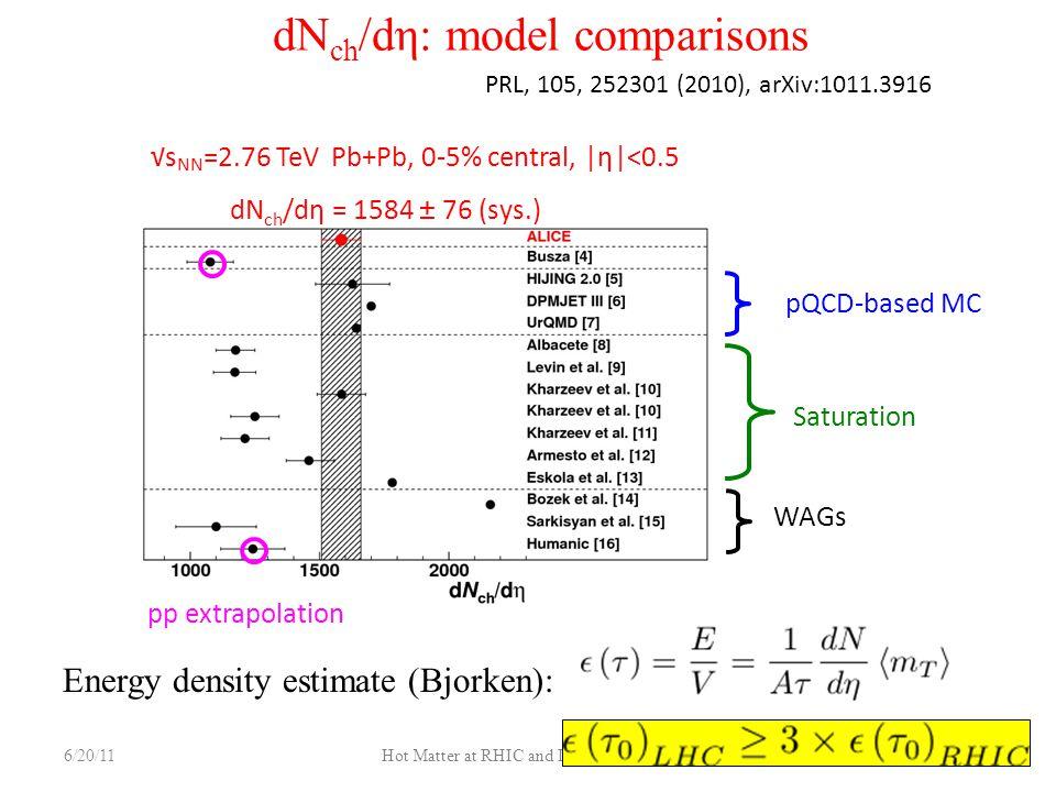 dNch/dη: model comparisons