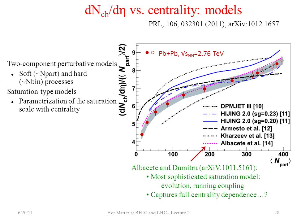 dNch/dη vs. centrality: models