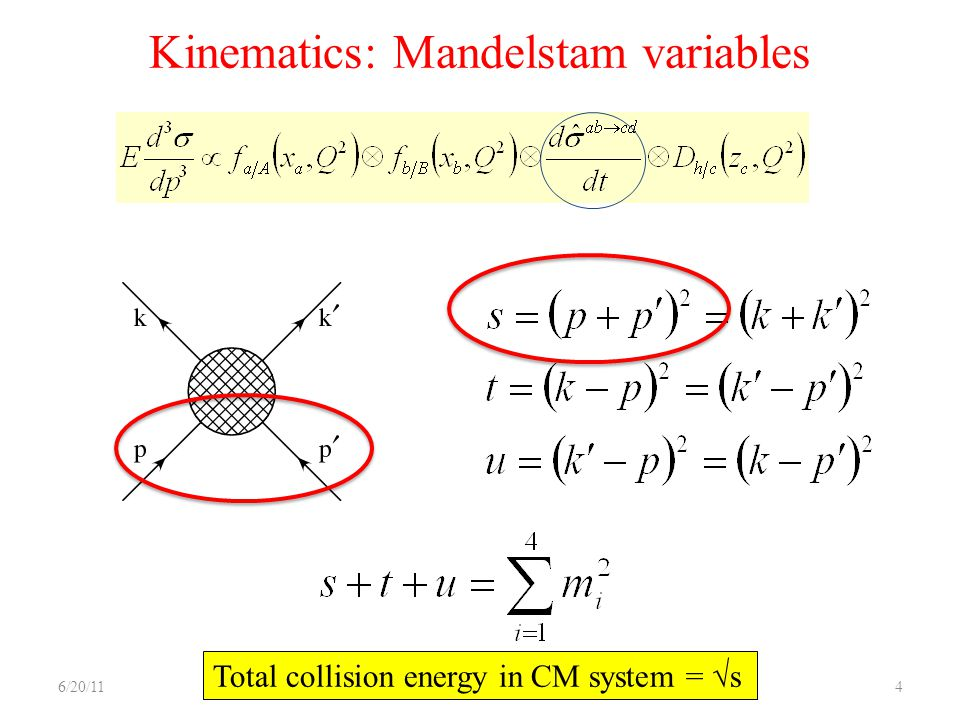 Kinematics: Mandelstam variables