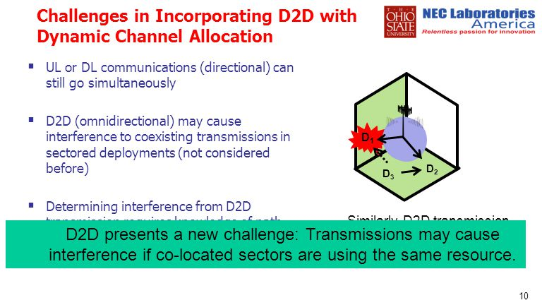 Challenges in Incorporating D2D with Dynamic Channel Allocation