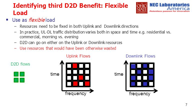 Identifying third D2D Benefit: Flexible Load