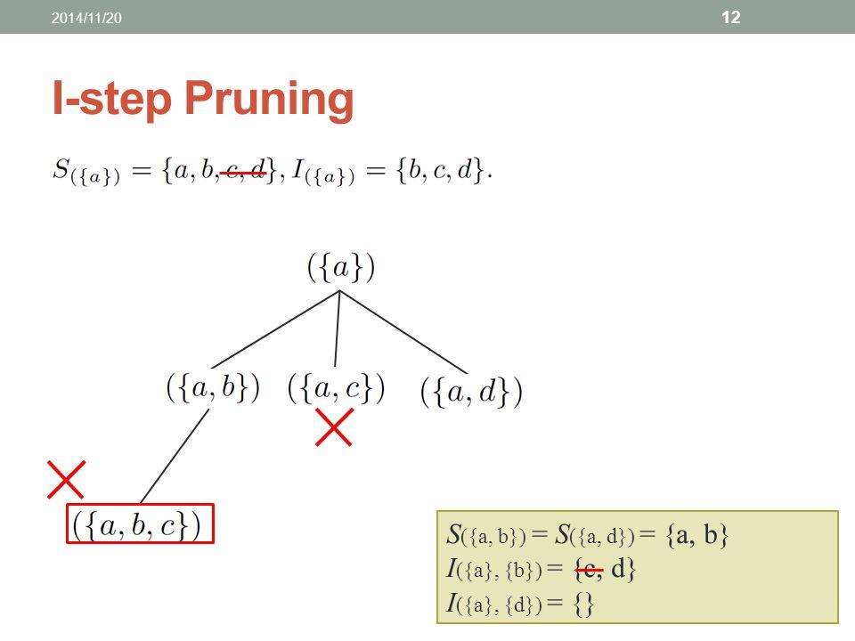 I-step Pruning S({a, b}) = S({a, d}) = {a, b} I({a}, {b}) = {c, d}