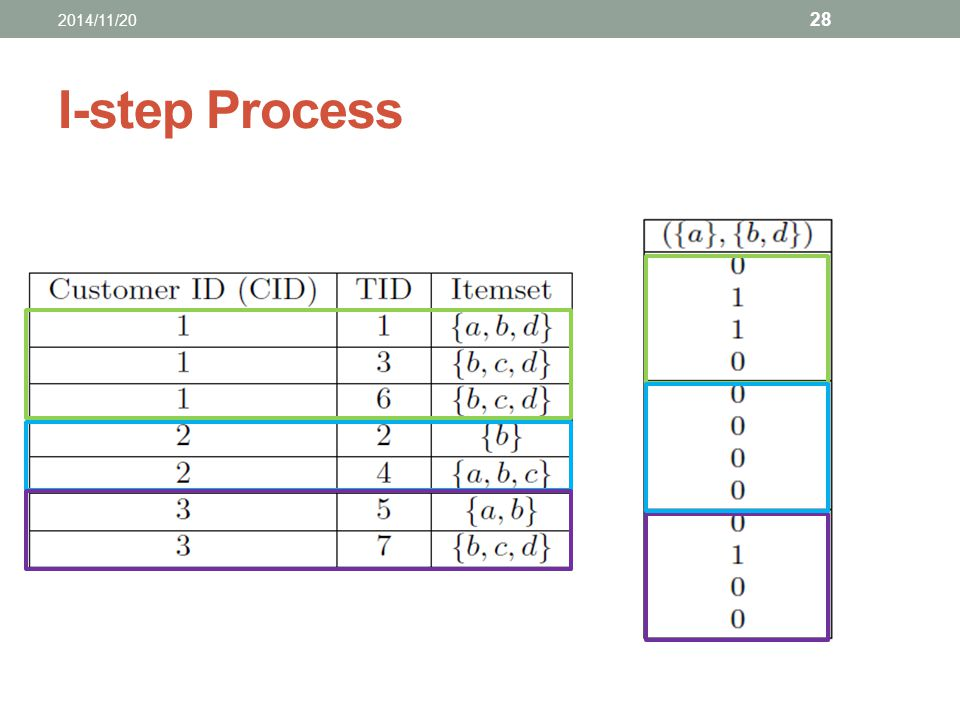 2014/11/20 I-step Process