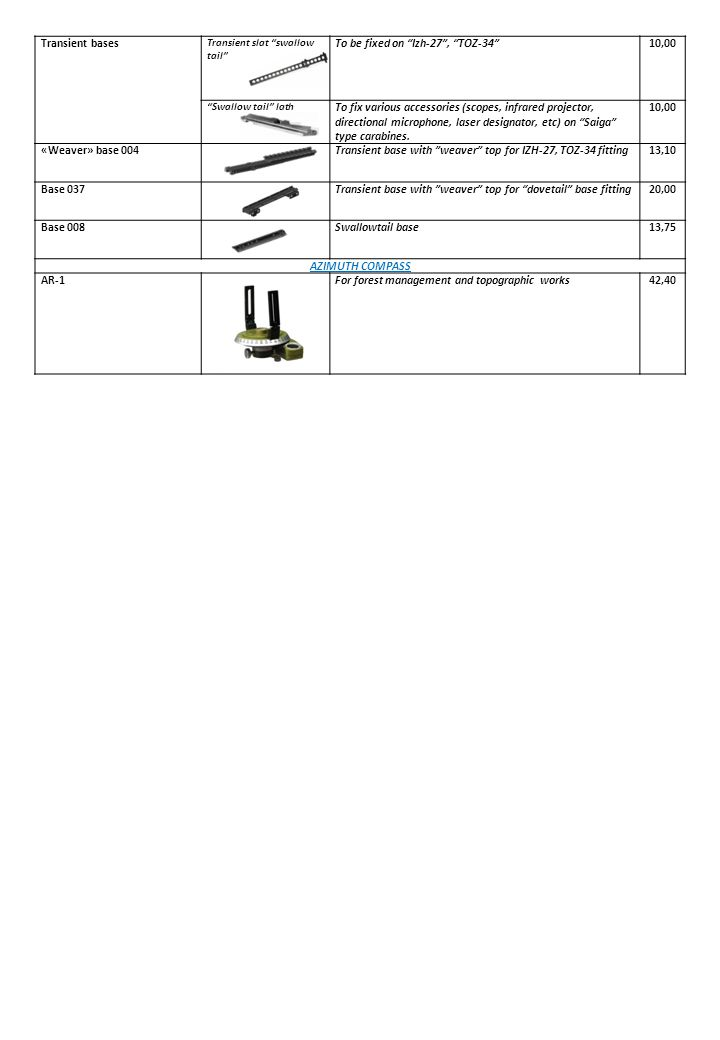 To be fixed on Izh-27 , TOZ-34 10,00