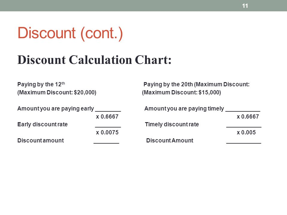 Discount (cont.) Discount Calculation Chart: