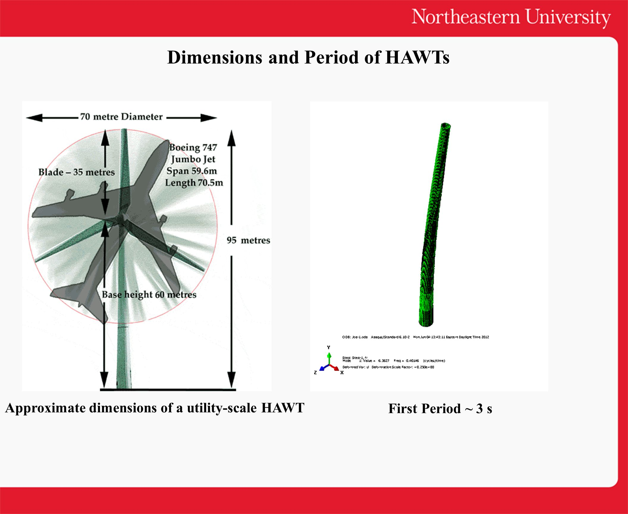 Dimensions and Period of HAWTs