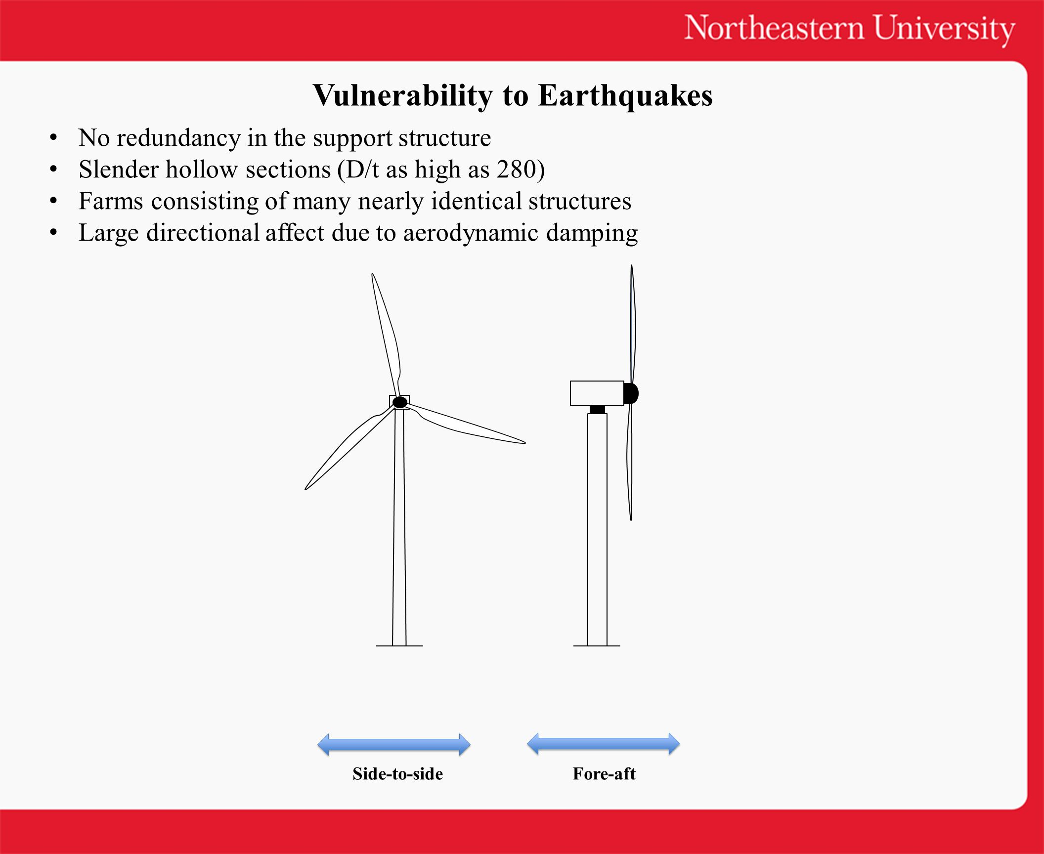 Vulnerability to Earthquakes