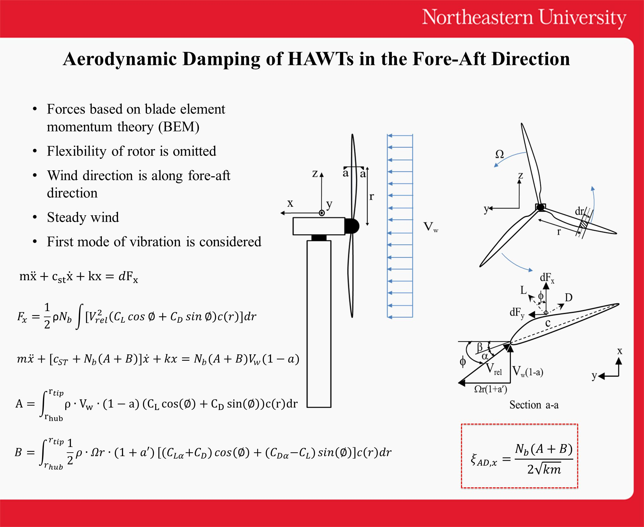 Aerodynamic Damping of HAWTs in the Fore-Aft Direction