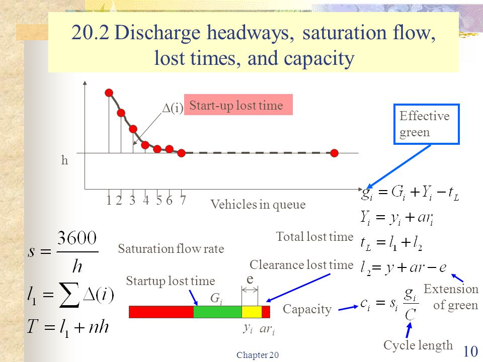 20.2 Discharge headways, saturation flow, lost times, and capacity