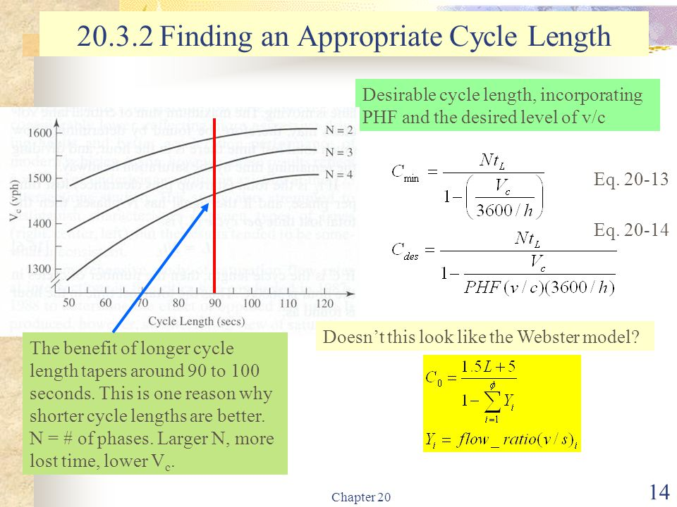 20.3.2 Finding an Appropriate Cycle Length
