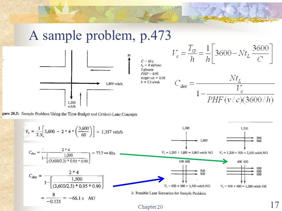 A sample problem, p.473 Chapter 20