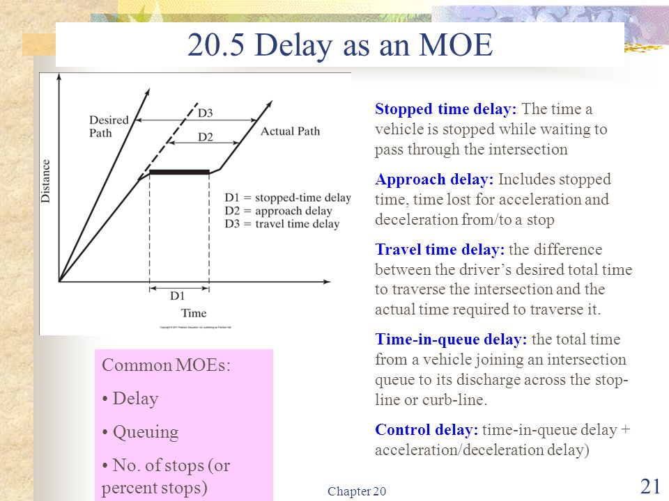 20.5 Delay as an MOE Common MOEs: Delay Queuing