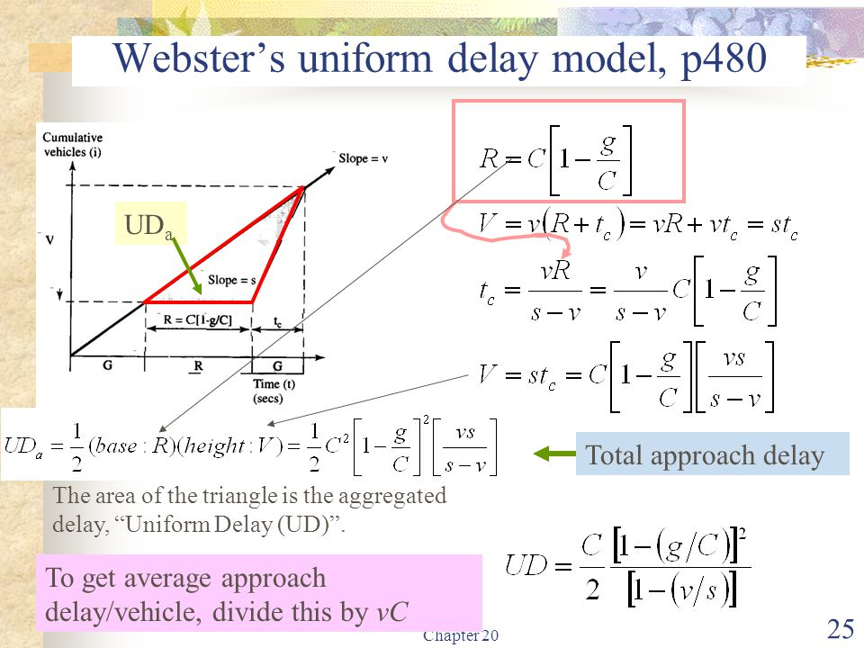 Webster's uniform delay model, p480
